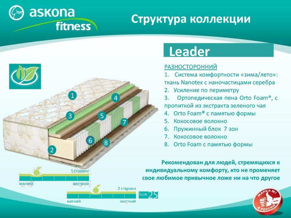 Фитнес лидер